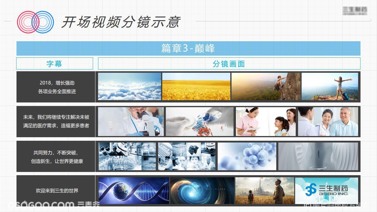 医药行业营销年会
